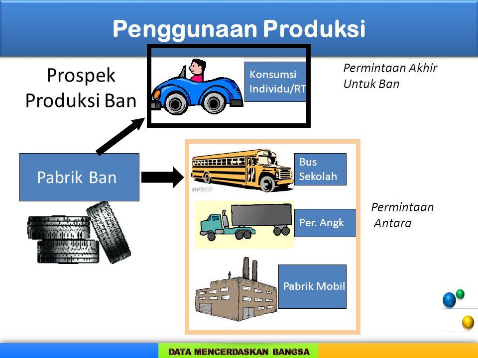 Penggunaan Produksi Prospek Produksi Ban Pabrik Ban Permintaan Akhir