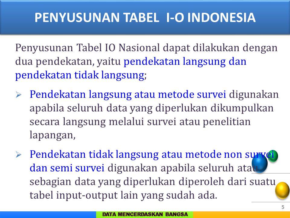 PENYUSUNAN TABEL I-O INDONESIA