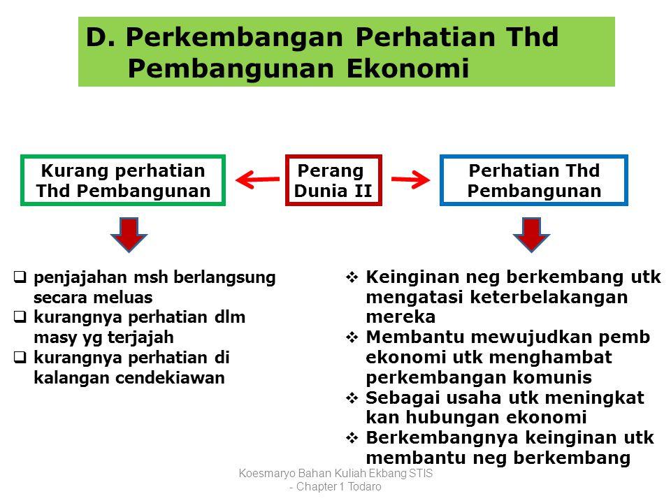 Kurang perhatian Thd Pembangunan Perhatian Thd Pembangunan