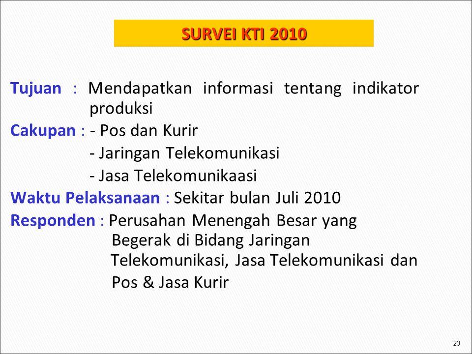 SURVEI KTI 2010