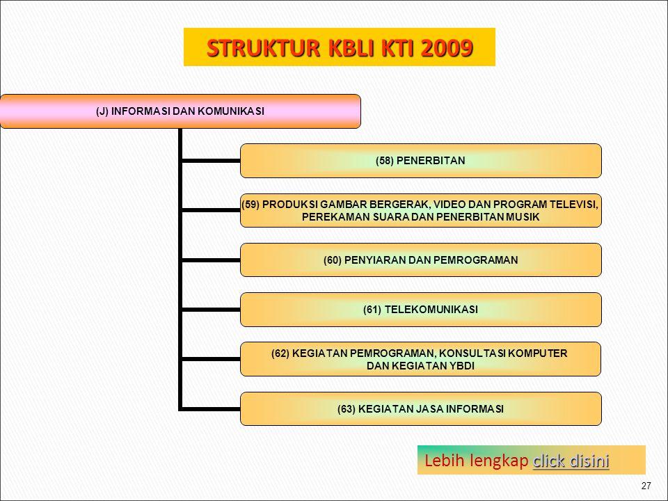 STRUKTUR KBLI KTI 2009 Lebih lengkap click disini