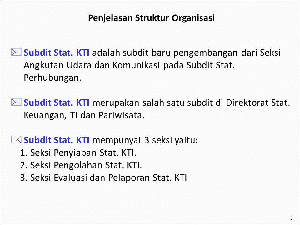 Subdit Stat. KTI mempunyai 3 seksi yaitu: