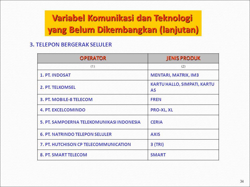 Variabel Komunikasi dan Teknologi yang Belum Dikembangkan (lanjutan)