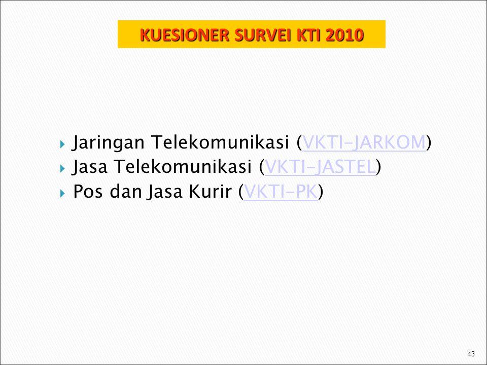 KUESIONER SURVEI KTI 2010 Jaringan Telekomunikasi (VKTI-JARKOM)