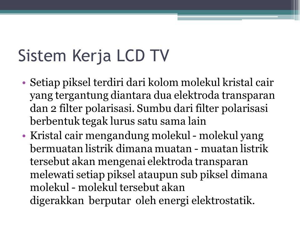 Sistem Kerja LCD TV