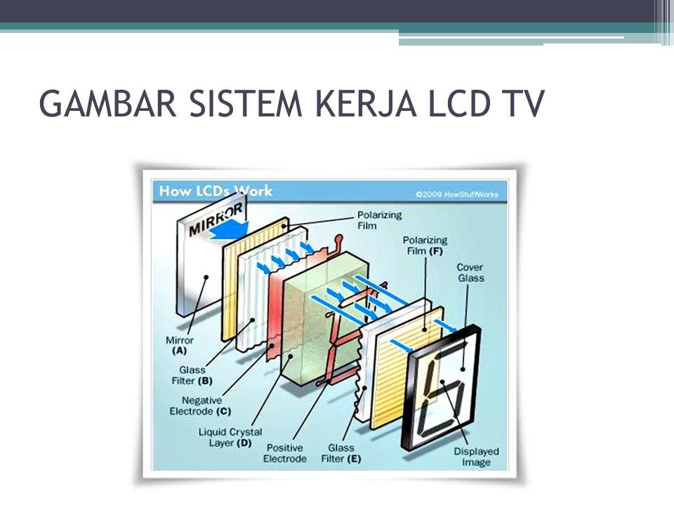 GAMBAR SISTEM KERJA LCD TV