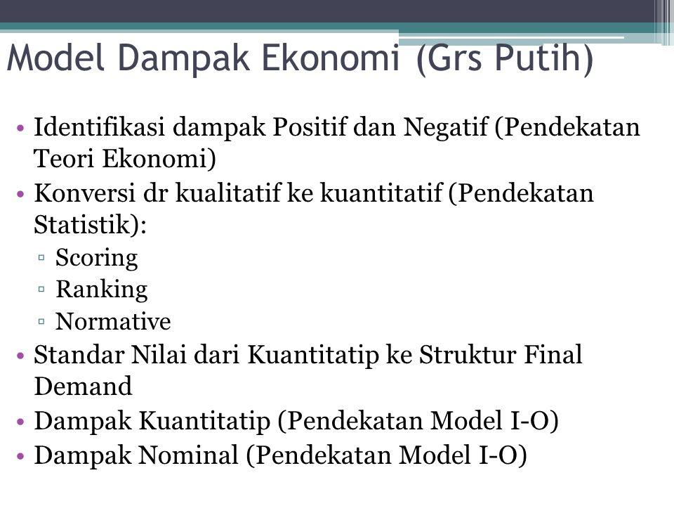 Model Dampak Ekonomi (Grs Putih)