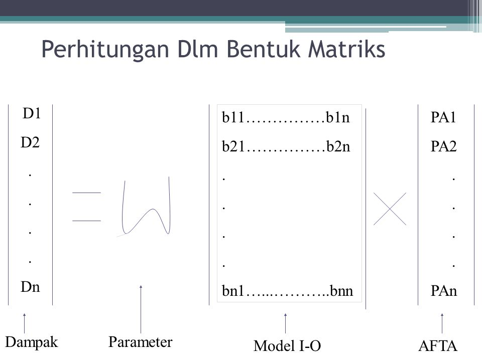 Perhitungan Dlm Bentuk Matriks