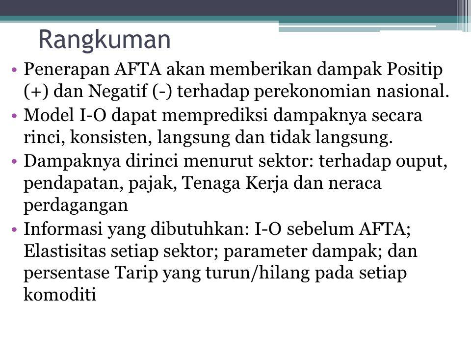 Rangkuman Penerapan AFTA akan memberikan dampak Positip (+) dan Negatif (-) terhadap perekonomian nasional.