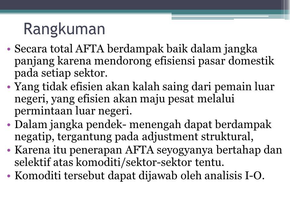 Rangkuman Secara total AFTA berdampak baik dalam jangka panjang karena mendorong efisiensi pasar domestik pada setiap sektor.
