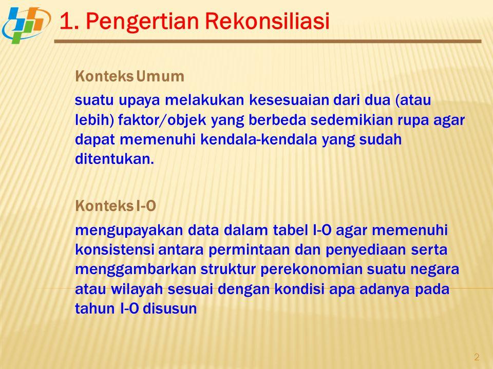 1. Pengertian Rekonsiliasi