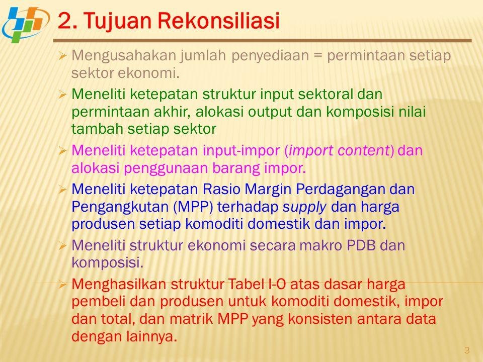 2. Tujuan Rekonsiliasi Mengusahakan jumlah penyediaan = permintaan setiap sektor ekonomi.