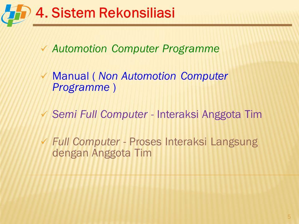 4. Sistem Rekonsiliasi Automotion Computer Programme