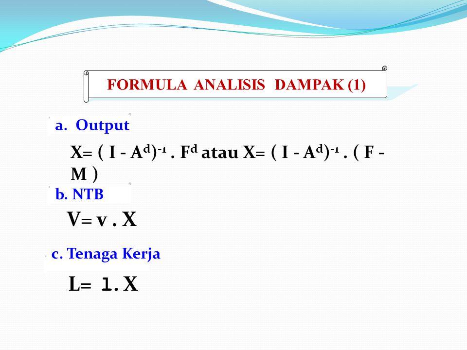FORMULA ANALISIS DAMPAK (1)