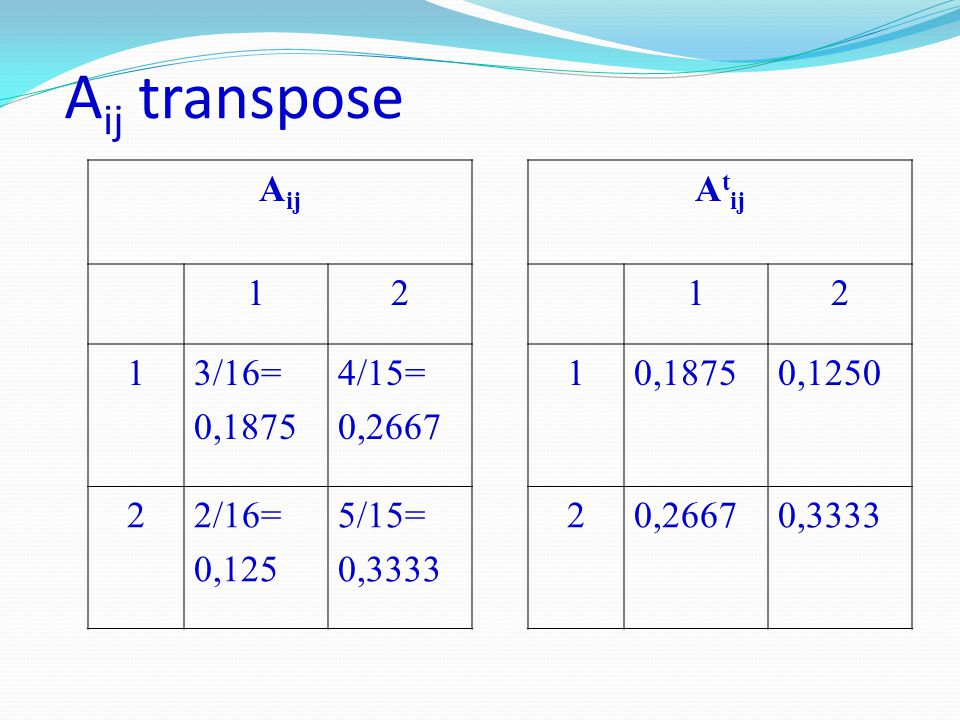 Aij transpose Aij 1 2 3/16= 0,1875 4/15= 0,2667 2/16= 0,125 5/15=