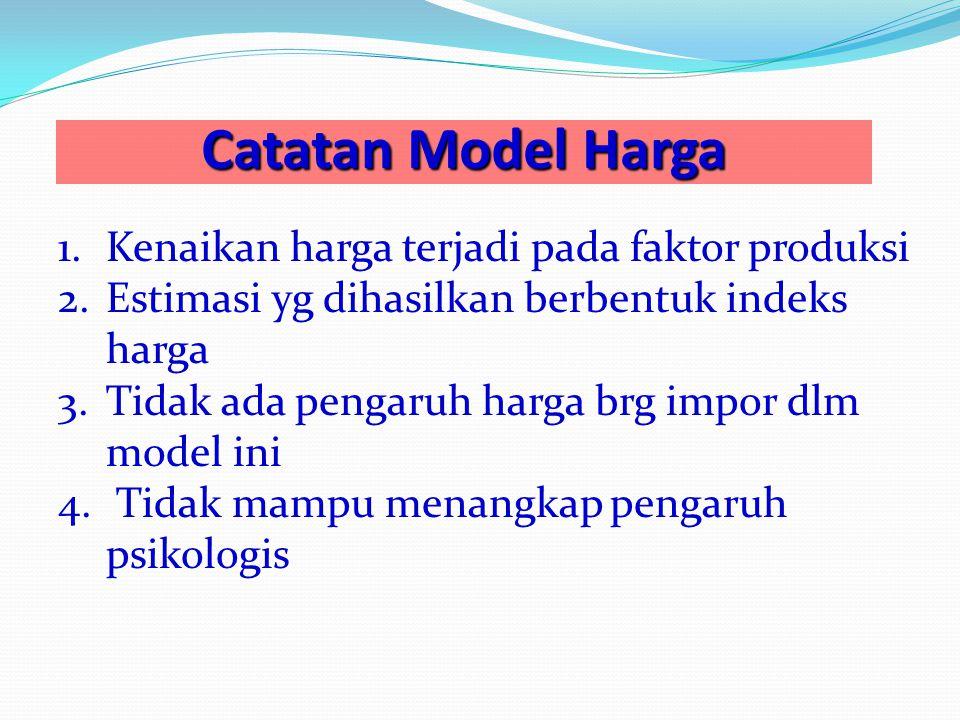 Catatan Model Harga Kenaikan harga terjadi pada faktor produksi
