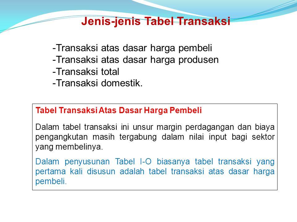Jenis-jenis Tabel Transaksi