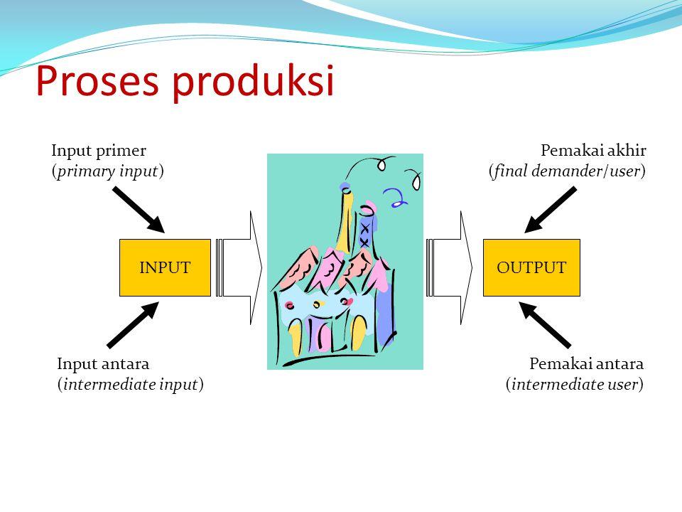 Proses produksi Input primer (primary input) Input antara