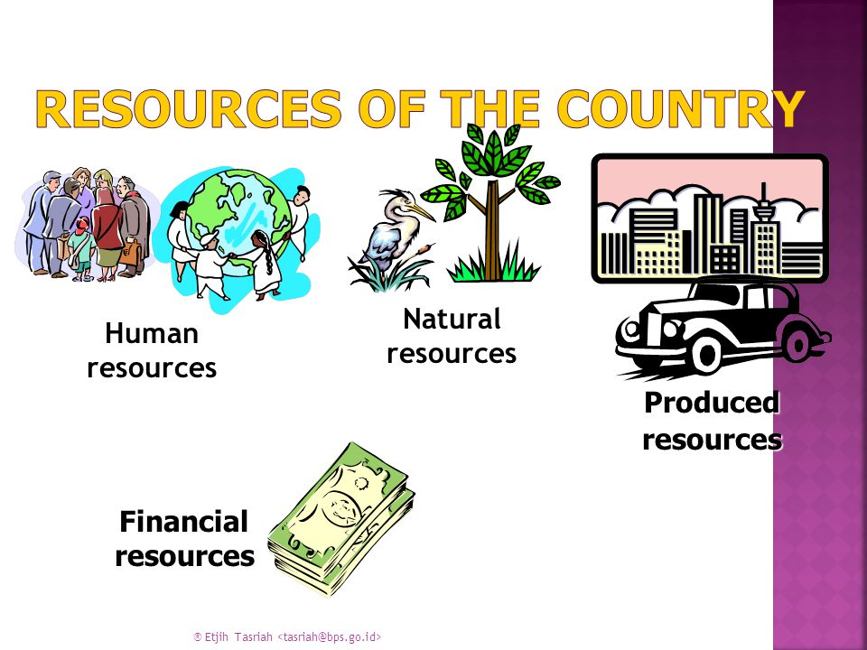 Resources of the Country