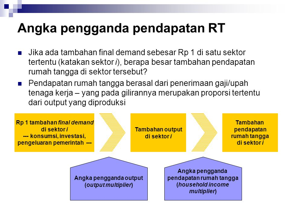 Angka pengganda pendapatan RT