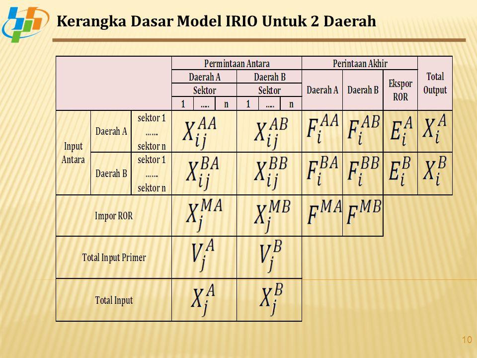 Kerangka Dasar Model IRIO Untuk 2 Daerah