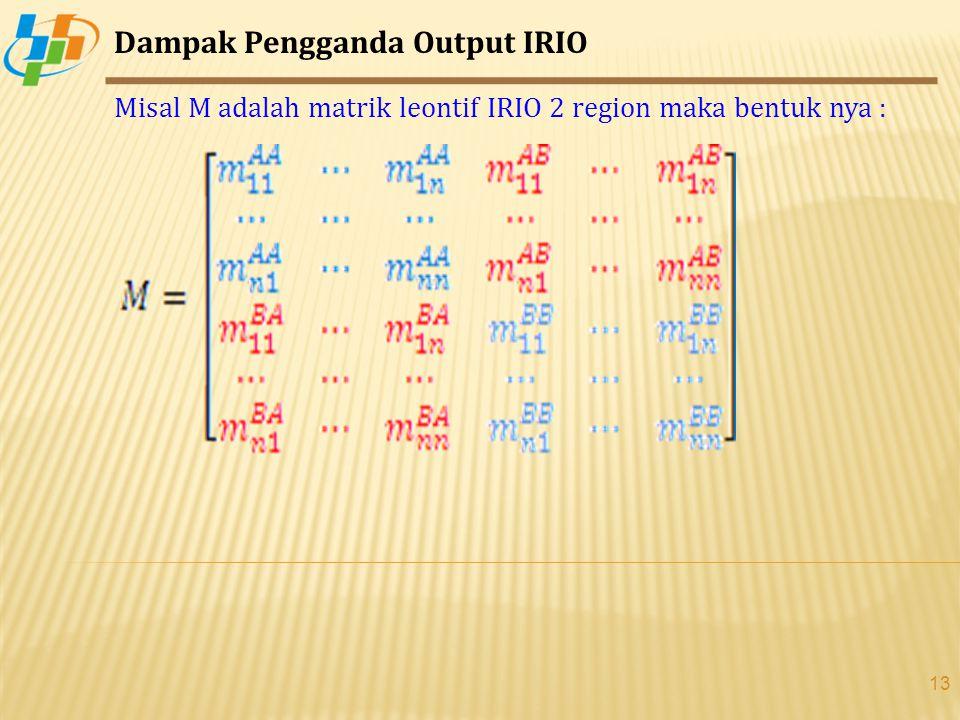 Dampak Pengganda Output IRIO