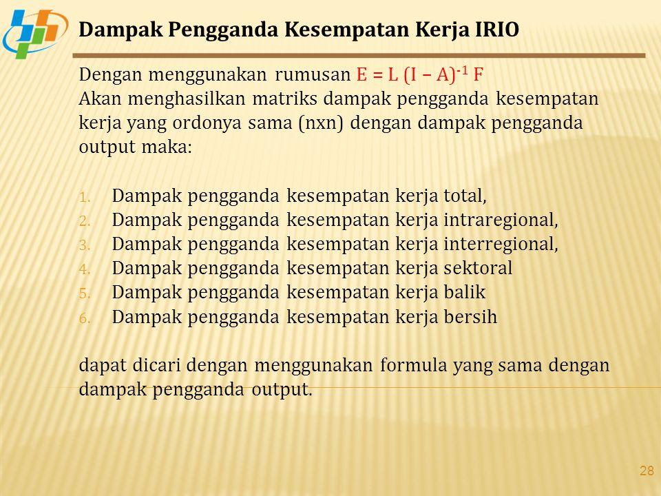 Dampak Pengganda Kesempatan Kerja IRIO