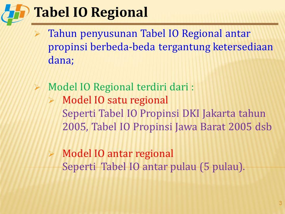 Tabel IO Regional Tahun penyusunan Tabel IO Regional antar propinsi berbeda-beda tergantung ketersediaan dana;