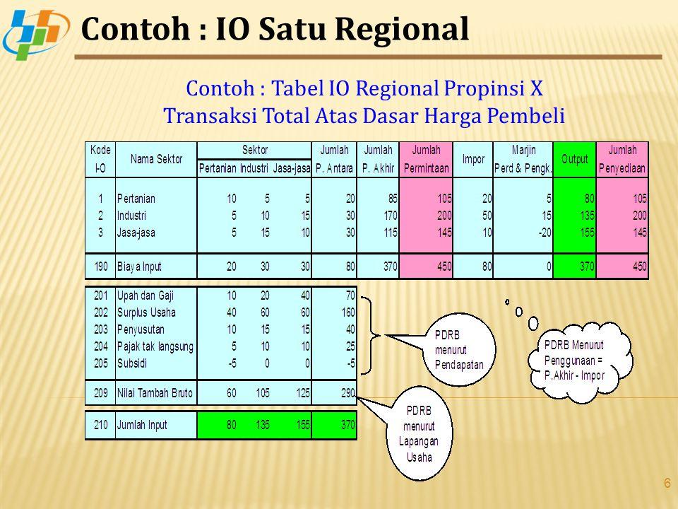 Contoh : IO Satu Regional