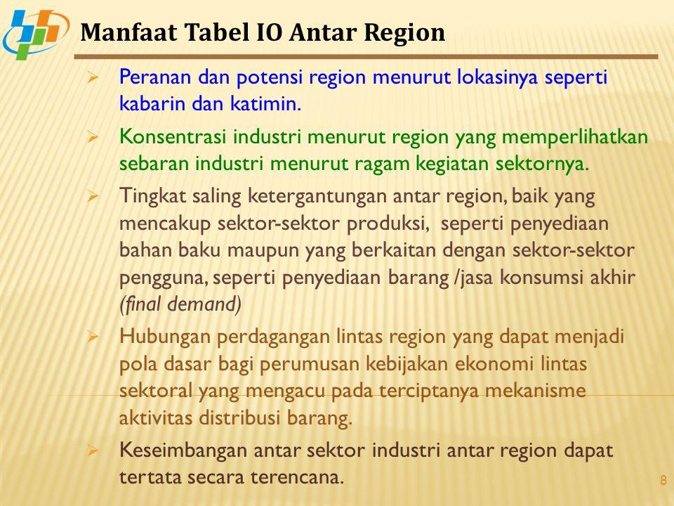 Manfaat Tabel IO Antar Region
