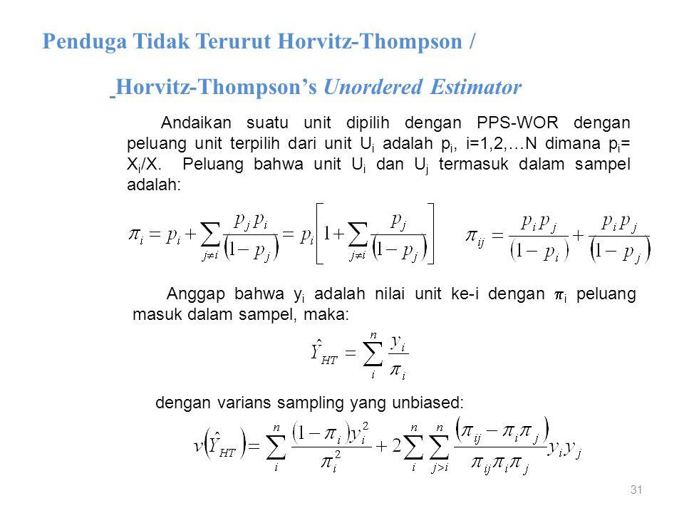 Penduga Tidak Terurut Horvitz-Thompson /
