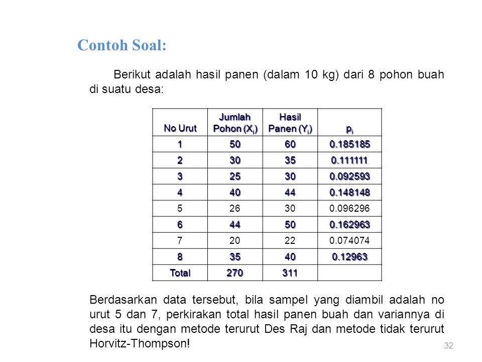 Contoh Soal: Berikut adalah hasil panen (dalam 10 kg) dari 8 pohon buah di suatu desa: No Urut.