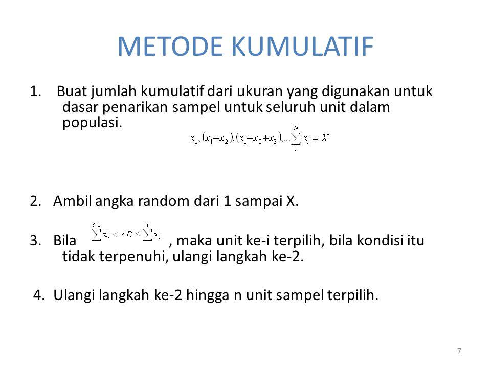 METODE KUMULATIF 1. Buat jumlah kumulatif dari ukuran yang digunakan untuk dasar penarikan sampel untuk seluruh unit dalam populasi.