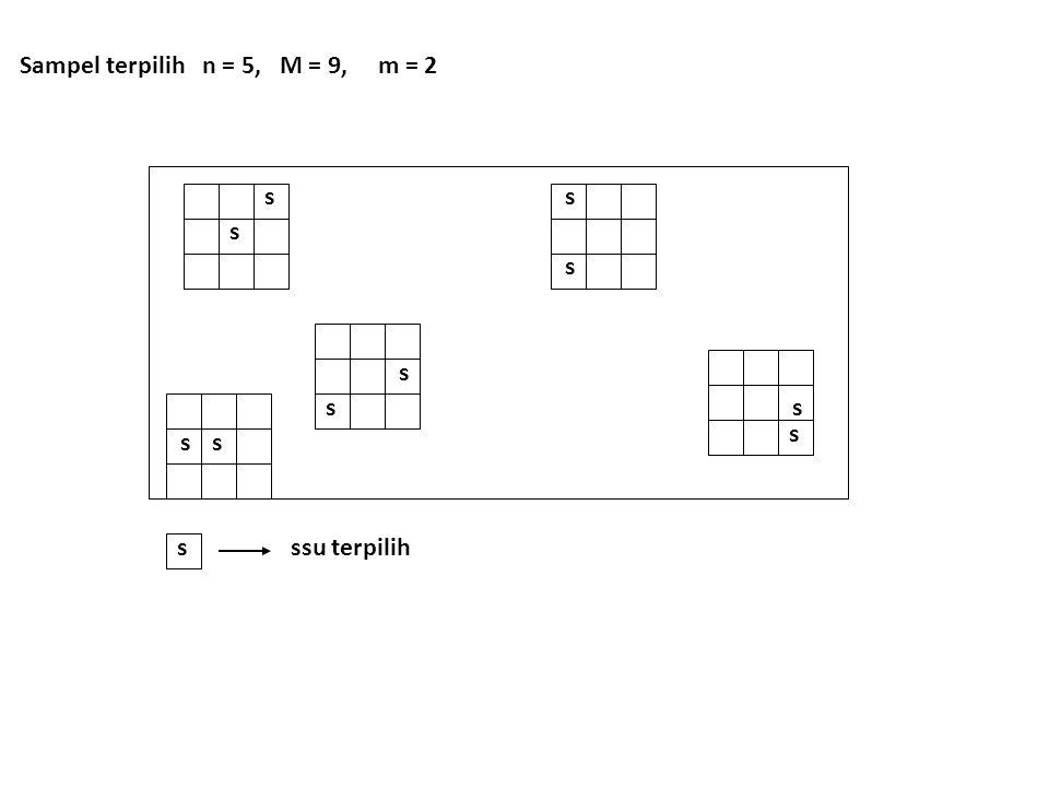 Sampel terpilih n = 5, M = 9, m = 2