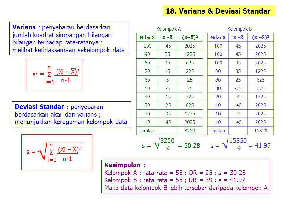 √ √ √ 18. Varians & Deviasi Standar Varians : penyebaran berdasarkan