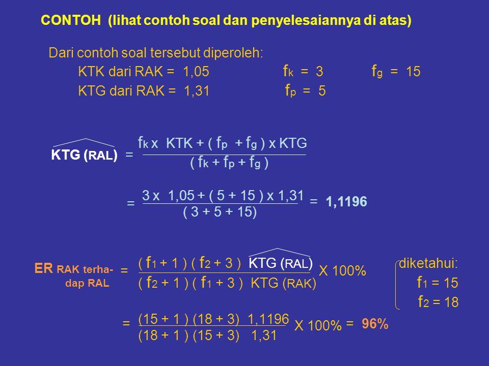 CONTOH (lihat contoh soal dan penyelesaiannya di atas)