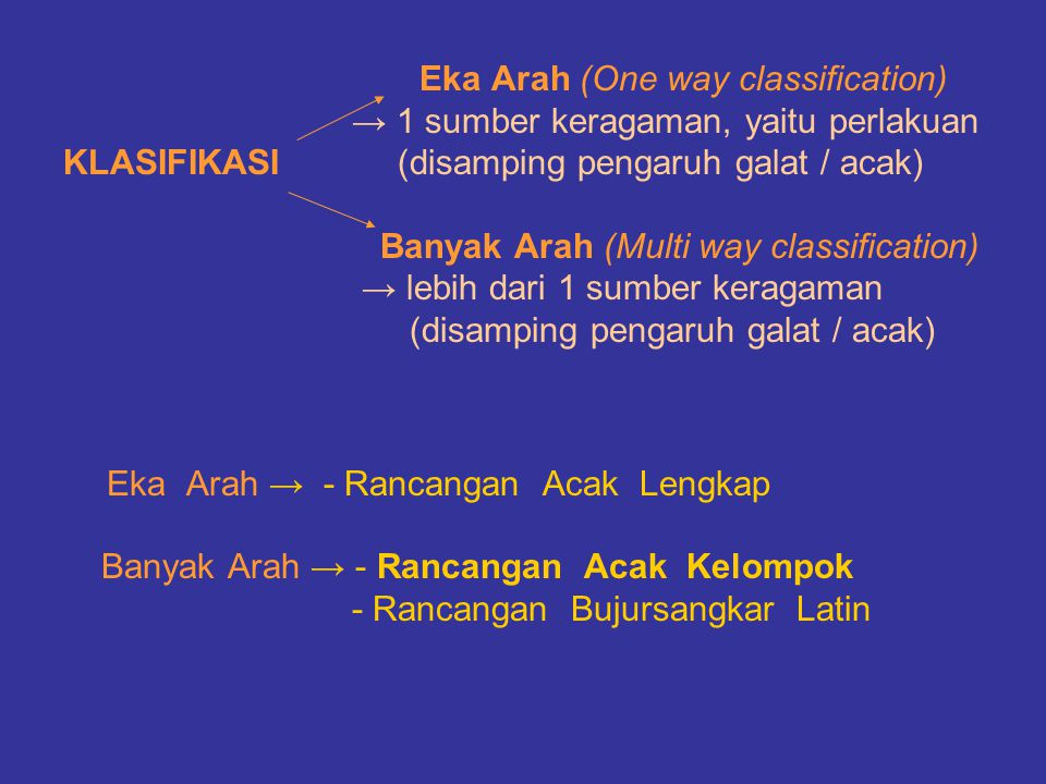 Eka Arah (One way classification)