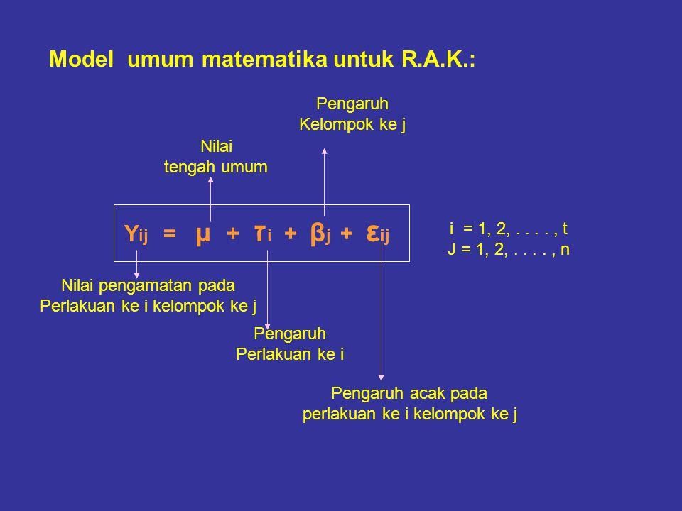 Model umum matematika untuk R.A.K.: