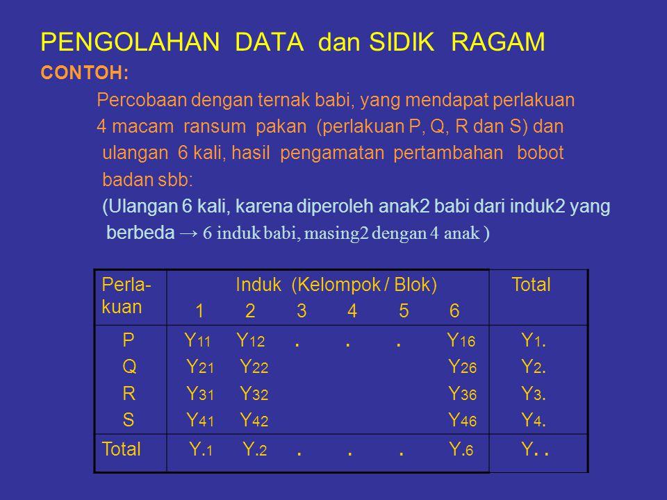 PENGOLAHAN DATA dan SIDIK RAGAM
