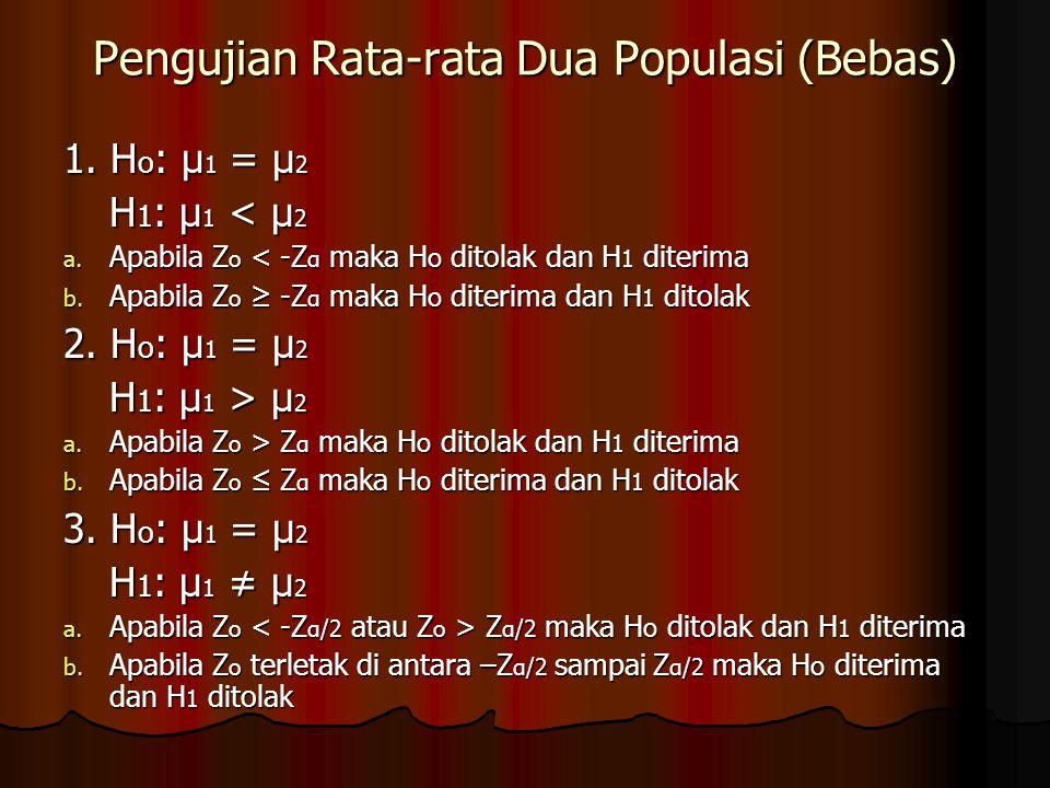 Pengujian Rata-rata Dua Populasi (Bebas)