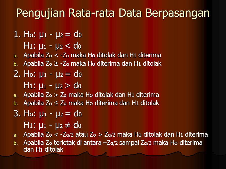 Pengujian Rata-rata Data Berpasangan