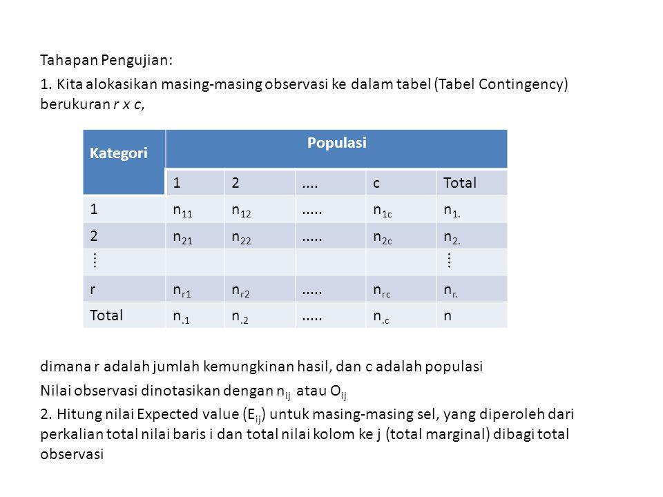 Tahapan Pengujian: 1. Kita alokasikan masing-masing observasi ke dalam tabel (Tabel Contingency) berukuran r x c, dimana r adalah jumlah kemungkinan hasil, dan c adalah populasi Nilai observasi dinotasikan dengan nij atau Oij 2. Hitung nilai Expected value (Eij) untuk masing-masing sel, yang diperoleh dari perkalian total nilai baris i dan total nilai kolom ke j (total marginal) dibagi total observasi