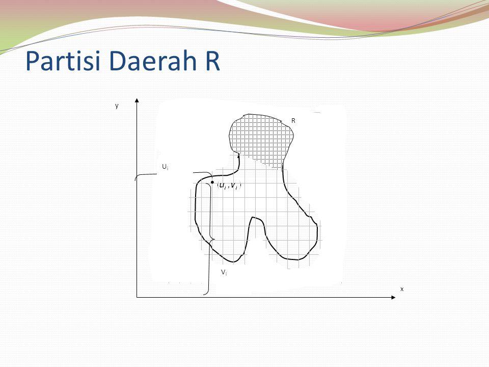 Partisi Daerah R . R x y Ui Vi