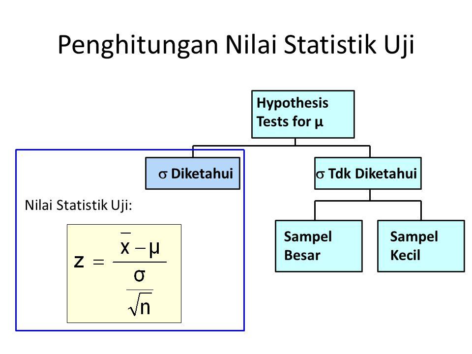 Penghitungan Nilai Statistik Uji
