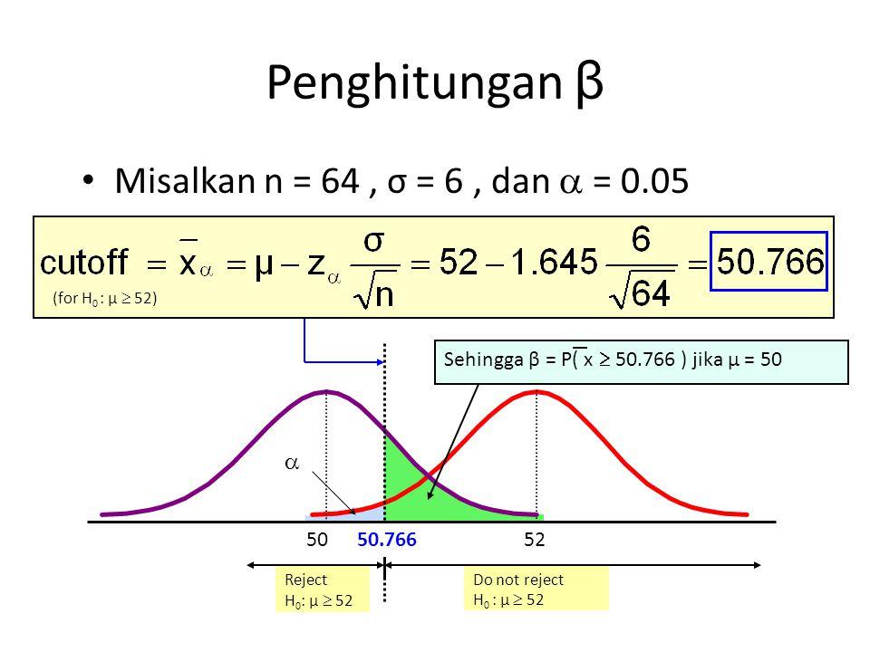 Penghitungan β Misalkan n = 64 , σ = 6 , dan  = 0.05 