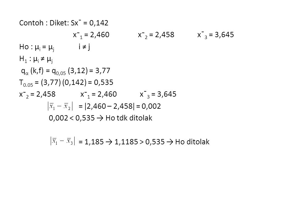 Contoh : Diket: Sx¯ = 0,142 x⁻1 = 2,460 x⁻2 = 2,458 x¯3 = 3,645 Ho : µi = µj i ≠ j H1 : µi ≠ µj qα (k,f) = q0,05 (3,12) = 3,77 T0.05 = (3,77) (0,142) = 0,535 x⁻2 = 2,458 x⁻1 = 2,460 x¯3 = 3,645 = ǀ2,460 – 2,458ǀ = 0,002 0,002 < 0,535 → Ho tdk ditolak = 1,185 → 1,1185 > 0,535 → Ho ditolak