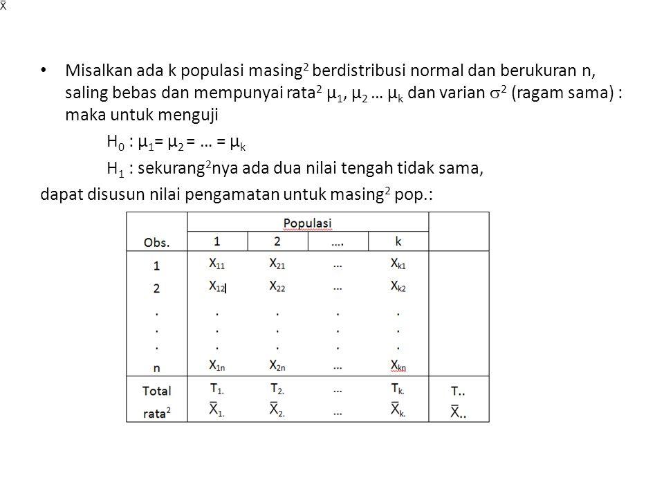 Misalkan ada k populasi masing2 berdistribusi normal dan berukuran n, saling bebas dan mempunyai rata2 µ1, µ2 … µk dan varian 2 (ragam sama) : maka untuk menguji