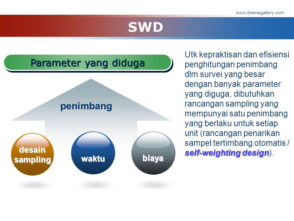 SWD Parameter yang diduga penimbang Utk kepraktisan dan efisiensi
