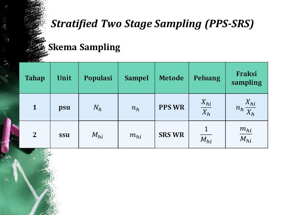 Stratified Two Stage Sampling (PPS-SRS)