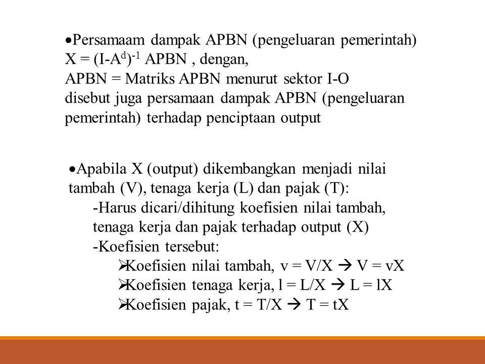 Persamaam dampak APBN (pengeluaran pemerintah)